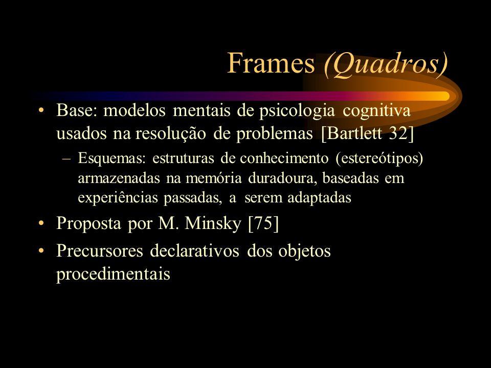 Frames (Quadros) Base: modelos mentais de psicologia cognitiva usados na resolução de problemas [Bartlett 32]